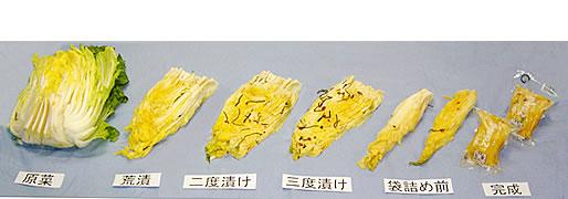 自然発酵、無添加本造り 漬物